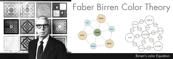 faber-birren-color-Theory