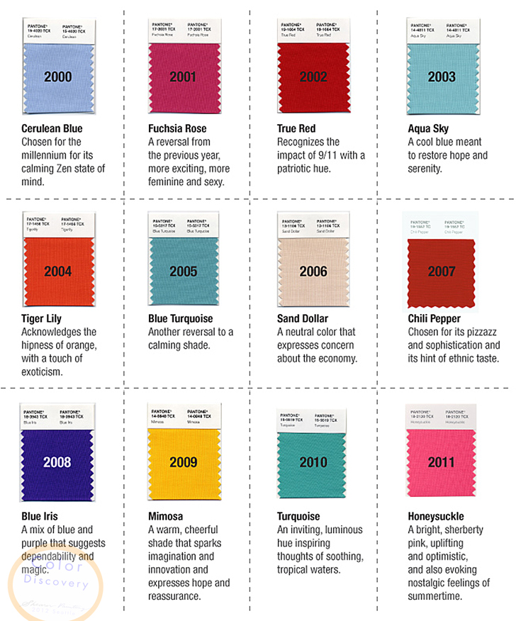 pantone-color-of-year--decade 2000-2011