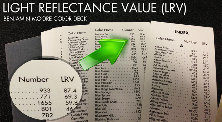 Light-reflectance-value