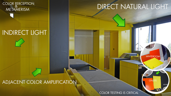 Metamerism And Why Does Paint Color Shift